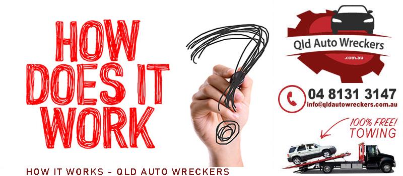 how-it-works brisbane car wreckers